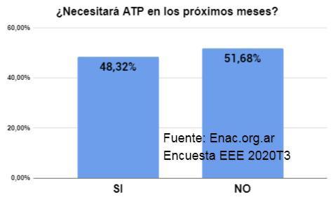 20202030 - EEE 2020T3 informe 002