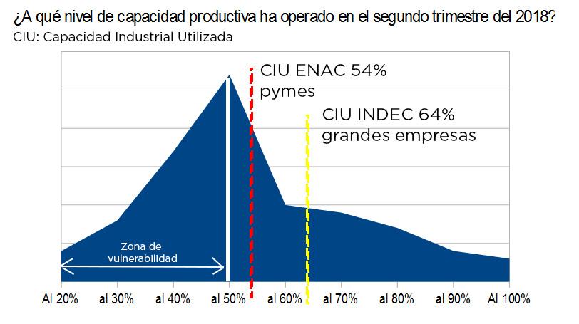 20180808 - CIU ENAC