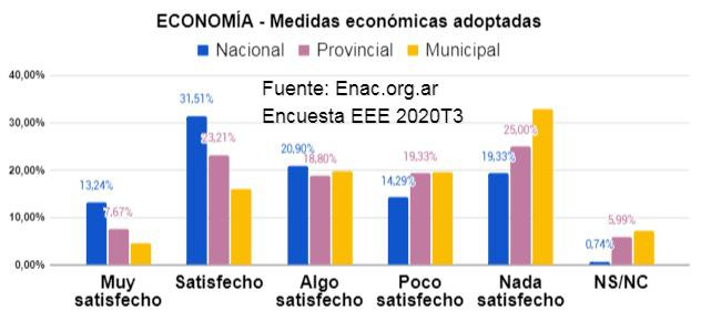 20202030 - EEE 2020T3 informe 004